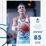 Ligue Féminine : L'ASVEL passe une trempe à Basket Landes